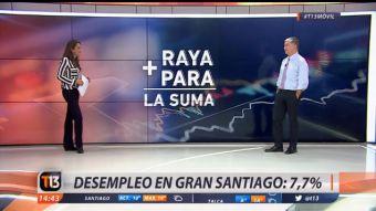 [VIDEO] Raya para la suma: Desempleo en el Gran Santiago llegó al 7,7%