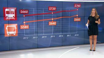 [VIDEO] Transantiago sube $20 desde este lunes