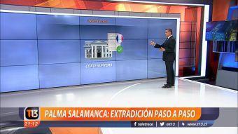 [VIDEO] Ramón Ulloa explica la extradición de Palma Salamanca paso a paso