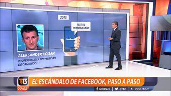 [VIDEO] Ramón Ulloa explica paso a paso el escándalo de Facebook