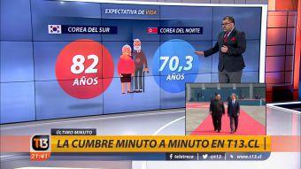 [VIDEO] Carlos Zárate explica las claves de la histórica cumbre entre las dos Coreas