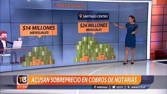 [VIDEO] Las cifras del mercado de los notarios