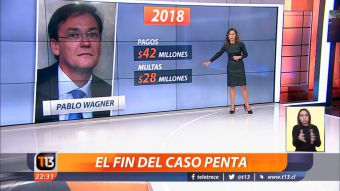 [VIDEO] El fin del caso Penta: revisa los hitos del caso
