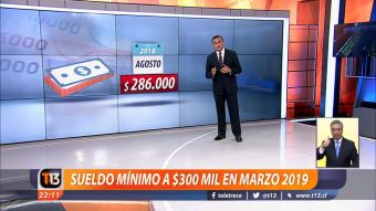 [VIDEO] Ramón Ulloa explica cómo subirá el salario mínimo en los próximos meses