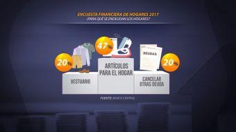 [VIDEO] Las deudas de los hogares chilenos