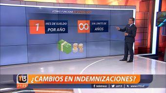 [VIDEO] Eventual cambio al sistema de indemnizaciones: ¿Cómo funciona el sistema?