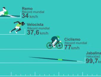 Río 2016: ¿qué es lo más rápido en unos Juegos Olímpicos? (Y no es Usain Bolt)