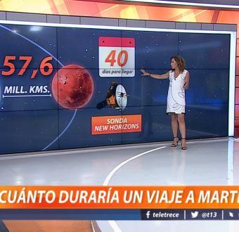 [VIDEO] ¿Cuánto duraría un viaje a Marte?