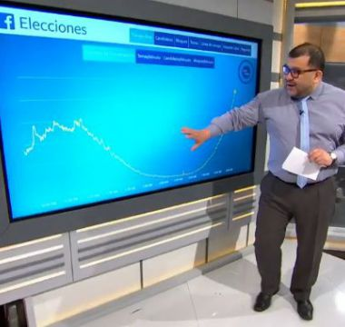 [VIDEO] Elecciones presidenciales: Estos son los temas más comentados en Facebook